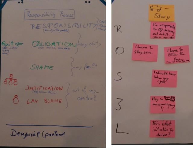 ResponsibilitProcess-Flipchart-small
